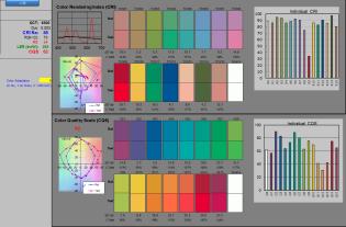 tri-color LED-6500K