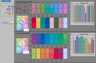 3color LED-Sky